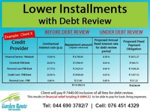 Lower Installments with Debt Review