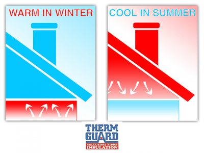 Thermguard Garden Route Roof and Ceiling Insulation