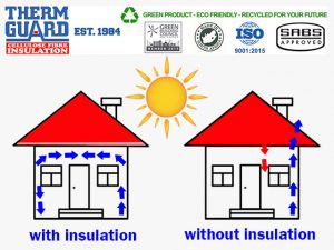 Quality Roof Insulation in George